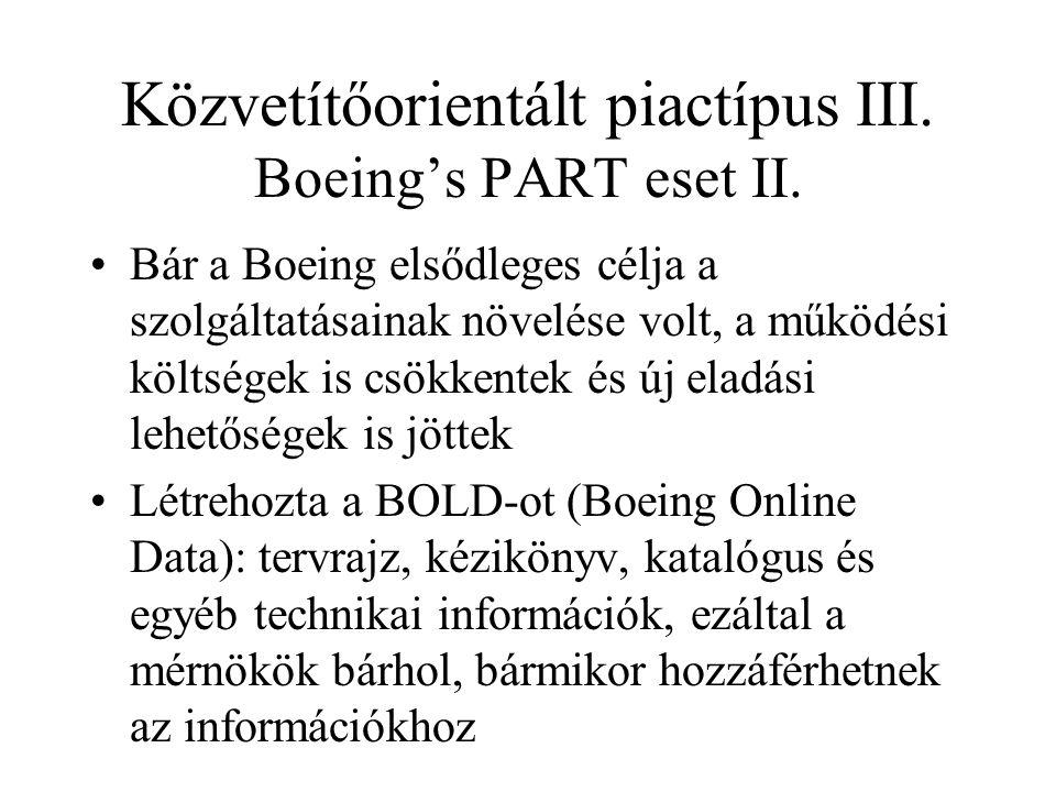 Közvetítőorientált piactípus III. Boeing's PART eset II. •Bár a Boeing elsődleges célja a szolgáltatásainak növelése volt, a működési költségek is csö