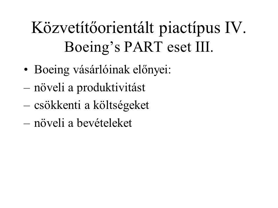 Közvetítőorientált piactípus IV. Boeing's PART eset III. •Boeing vásárlóinak előnyei: –növeli a produktivitást –csökkenti a költségeket –növeli a bevé