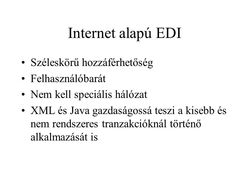 Internet alapú EDI •Széleskörű hozzáférhetőség •Felhasználóbarát •Nem kell speciális hálózat •XML és Java gazdaságossá teszi a kisebb és nem rendszere