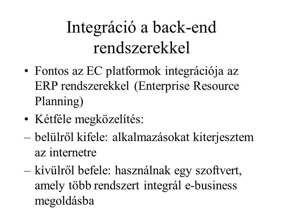 Integráció a back-end rendszerekkel •Fontos az EC platformok integrációja az ERP rendszerekkel (Enterprise Resource Planning) •Kétféle megközelítés: –