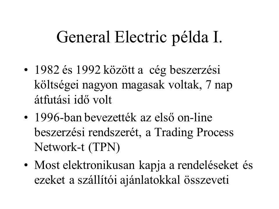 General Electric példa II.