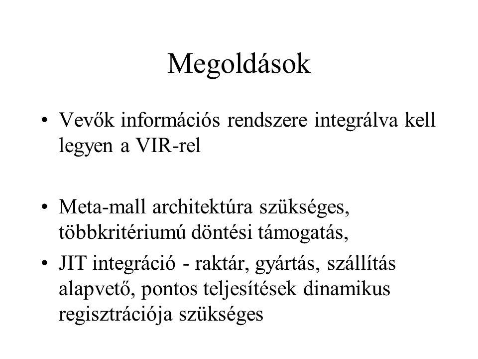 Megoldások •Vevők információs rendszere integrálva kell legyen a VIR-rel •Meta-mall architektúra szükséges, többkritériumú döntési támogatás, •JIT int