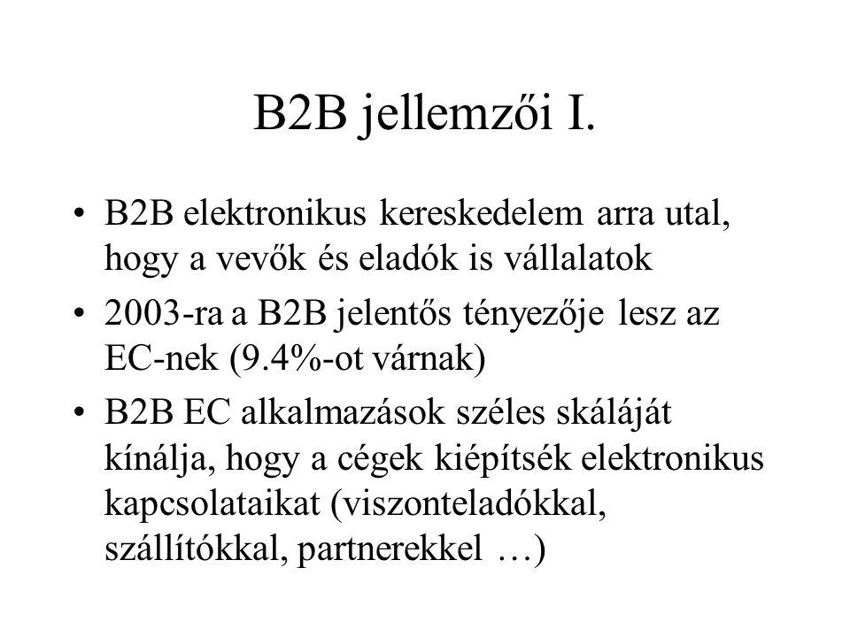 B2B jellemzői I. •B2B elektronikus kereskedelem arra utal, hogy a vevők és eladók is vállalatok •2003-ra a B2B jelentős tényezője lesz az EC-nek (9.4%