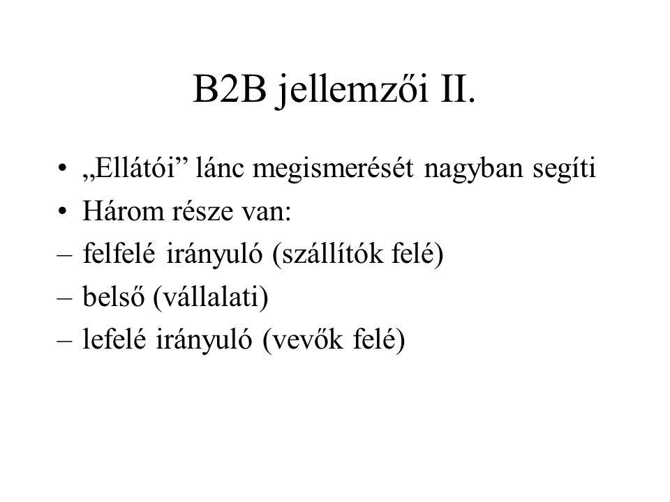 """B2B jellemzői II. •""""Ellátói"""" lánc megismerését nagyban segíti •Három része van: –felfelé irányuló (szállítók felé) –belső (vállalati) –lefelé irányuló"""