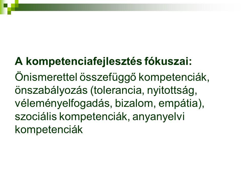 A kompetenciafejlesztés fókuszai: Önismerettel összefüggő kompetenciák, önszabályozás (tolerancia, nyitottság, véleményelfogadás, bizalom, empátia), szociális kompetenciák, anyanyelvi kompetenciák