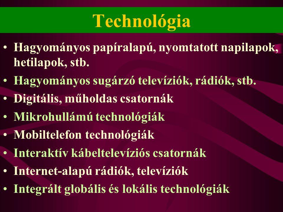 Technológia •Hagyományos papíralapú, nyomtatott napilapok, hetilapok, stb.