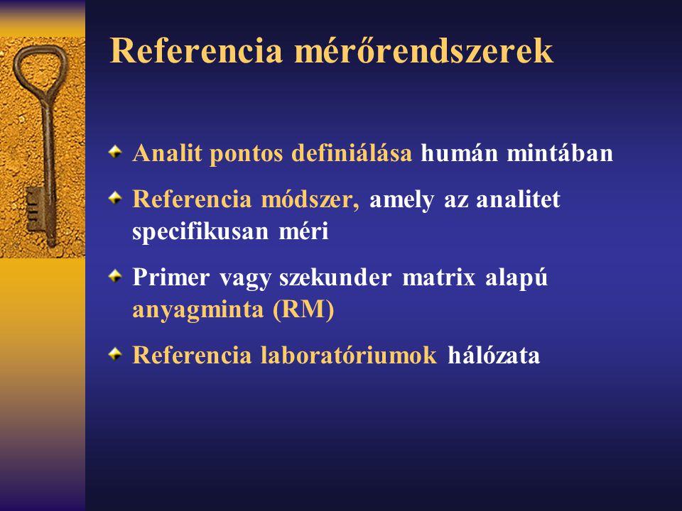 Referencia mérőrendszerek Analit pontos definiálása humán mintában Referencia módszer, amely az analitet specifikusan méri Primer vagy szekunder matri