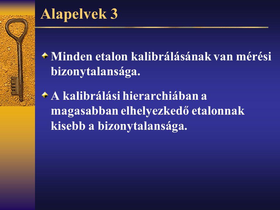 Alapelvek 3 Minden etalon kalibrálásának van mérési bizonytalansága. A kalibrálási hierarchiában a magasabban elhelyezkedő etalonnak kisebb a bizonyta