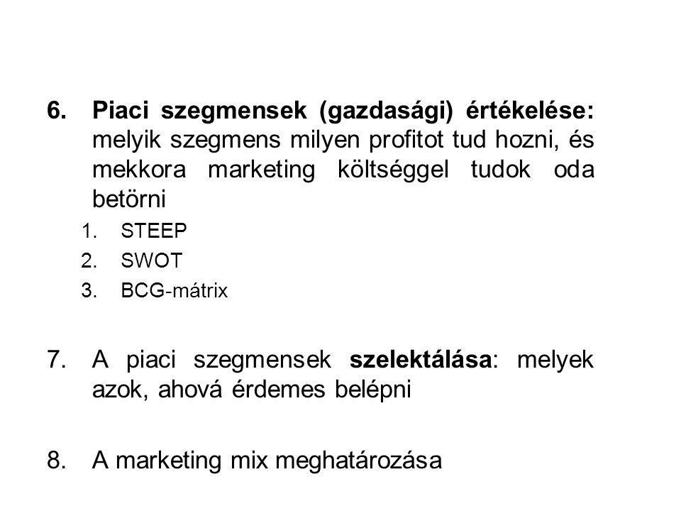 6.Piaci szegmensek (gazdasági) értékelése: melyik szegmens milyen profitot tud hozni, és mekkora marketing költséggel tudok oda betörni 1.STEEP 2.SWOT