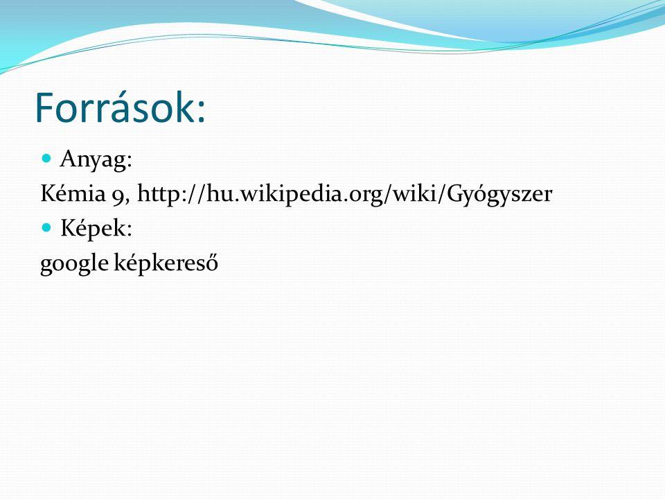 Források:  Anyag: Kémia 9, http://hu.wikipedia.org/wiki/Gyógyszer  Képek: google képkereső