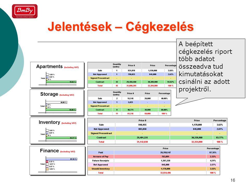 16 A beépített cégkezelés riport több adatot összeadva tud kimutatásokat csinálni az adott projektről.