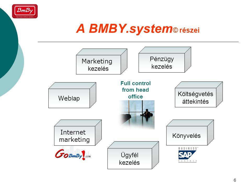 6 A BMBY.system © részei Full control from head office Marketing kezelés Pénzügy kezelés Költségvetés áttekintés Könyvelés Web lap Ügyfél kezelés Internet m arketing