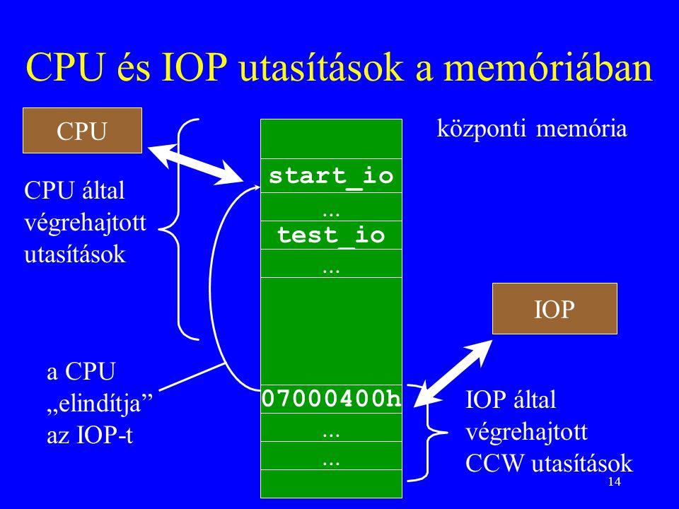 14 CPU és IOP utasítások a memóriában központi memória CPU IOP start_io... test_io... 07000400h... CPU által végrehajtott utasítások IOP által végreha