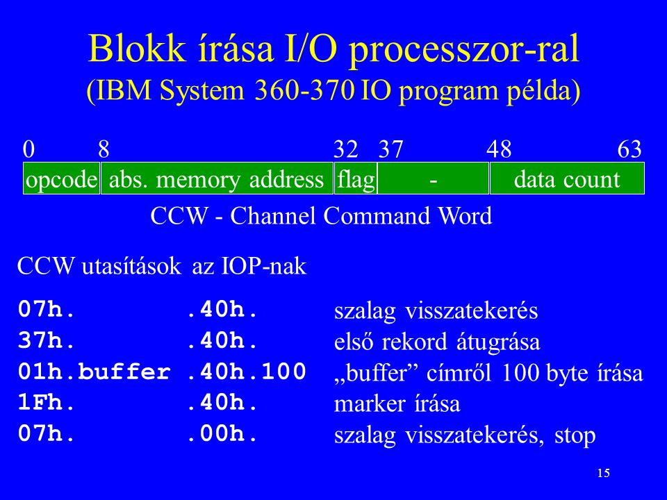 15 Blokk írása I/O processzor-ral (IBM System 360-370 IO program példa) CCW - Channel Command Word opcodeabs.