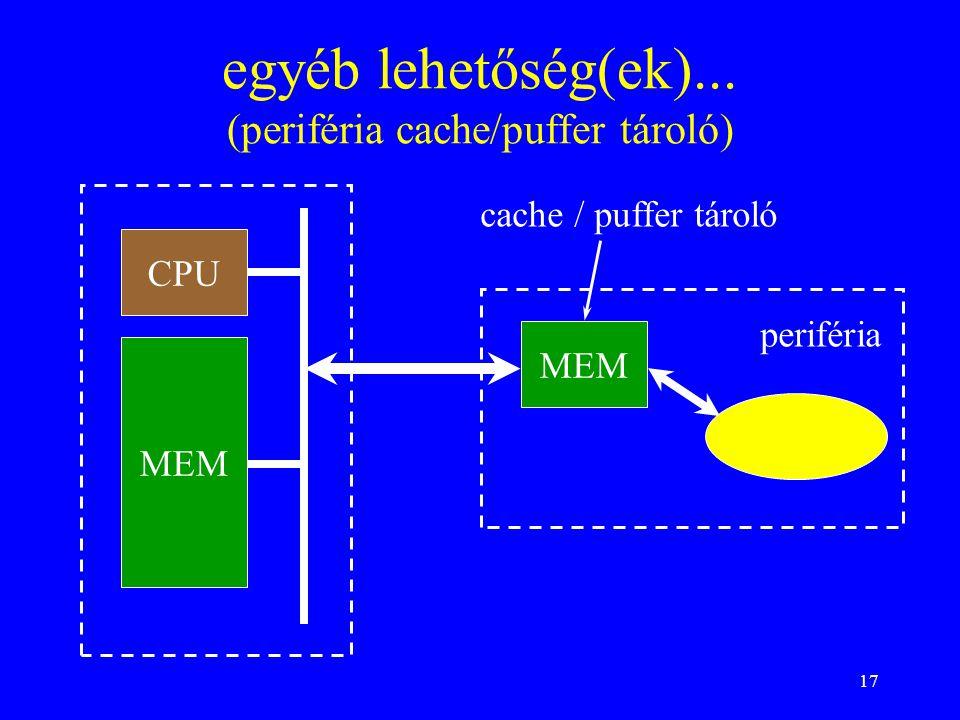 17 egyéb lehetőség(ek)... (periféria cache/puffer tároló) MEM CPU periféria cache / puffer tároló