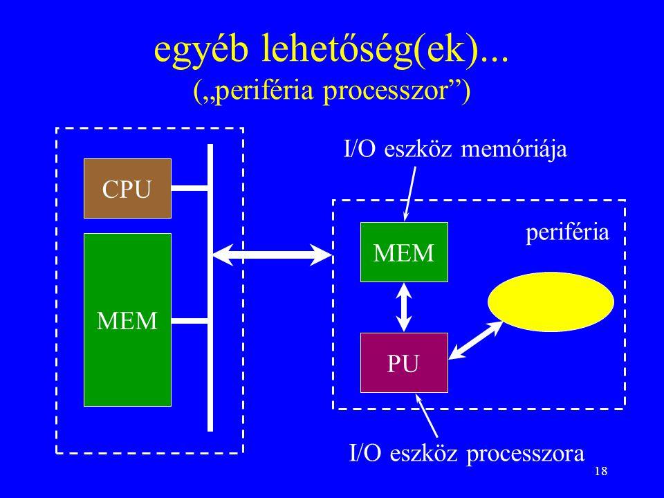"""18 egyéb lehetőség(ek)... (""""periféria processzor"""") MEM I/O eszköz memóriája CPU I/O eszköz processzora periféria PU"""