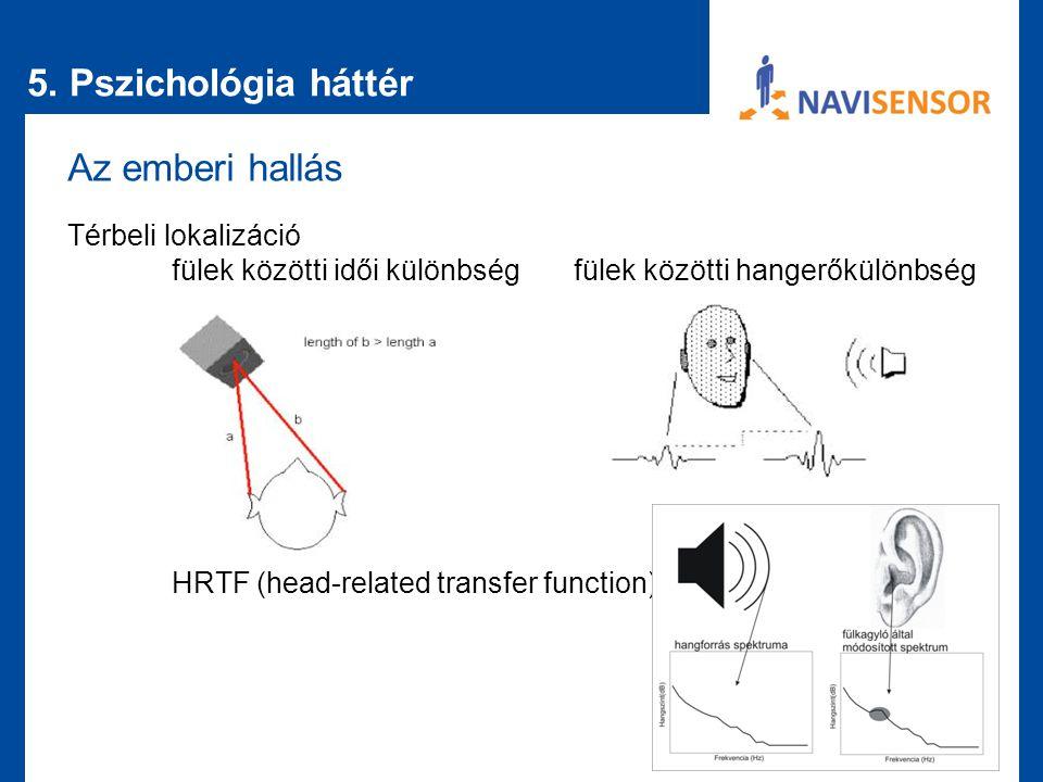 5. Pszichológia háttér Az emberi hallás Térbeli lokalizáció fülek közötti idői különbség fülek közötti hangerőkülönbség HRTF (head-related transfer fu