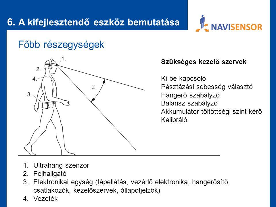 6. A kifejlesztendő eszköz bemutatása Főbb részegységek Szükséges kezelő szervek Ki-be kapcsoló Pásztázási sebesség választó Hangerő szabályzó Balansz