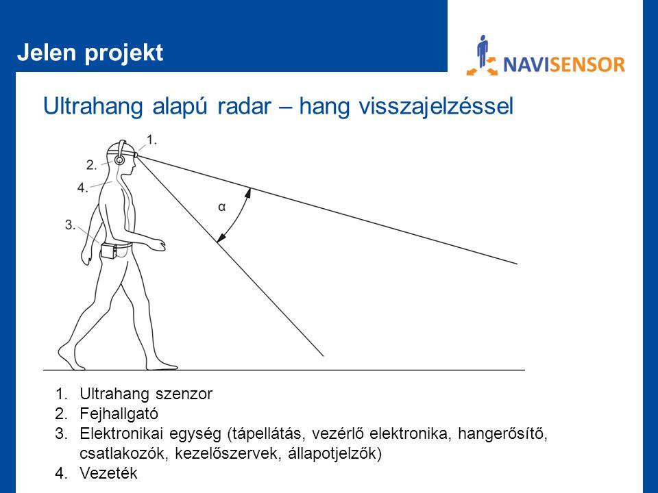 Jelen projekt Ultrahang alapú radar – hang visszajelzéssel 1.Ultrahang szenzor 2.Fejhallgató 3.Elektronikai egység (tápellátás, vezérlő elektronika, h