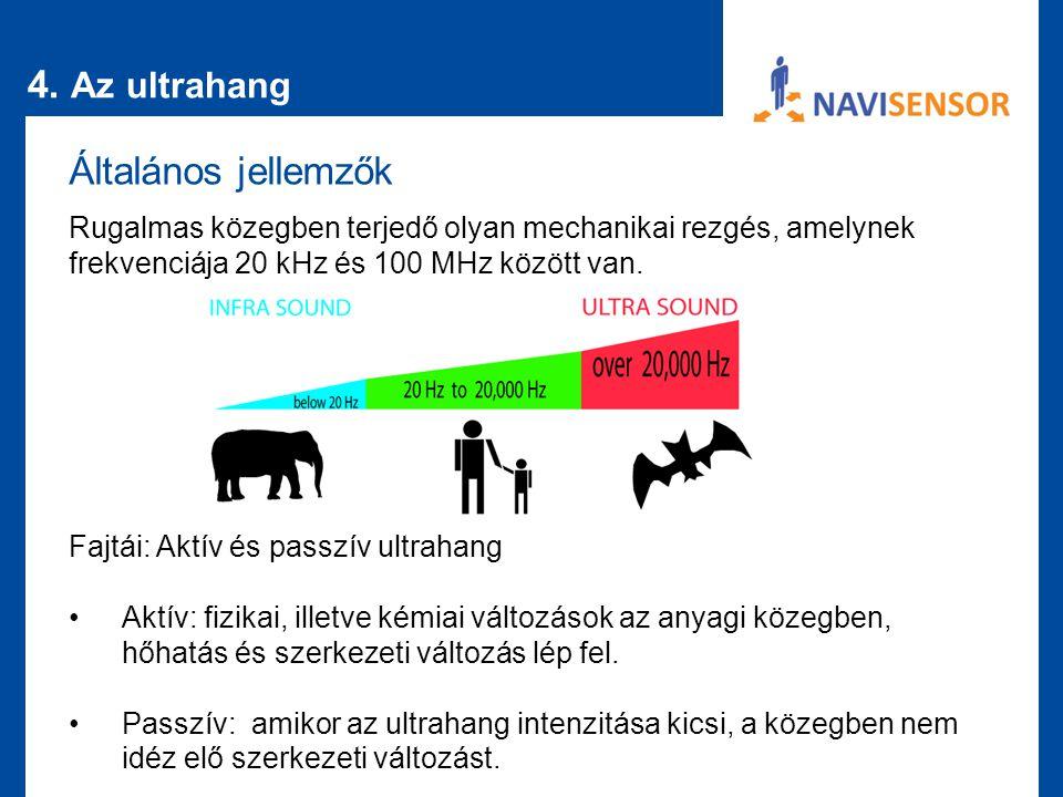 4. Az ultrahang Általános jellemzők Rugalmas közegben terjedő olyan mechanikai rezgés, amelynek frekvenciája 20 kHz és 100 MHz között van. Fajtái: Akt