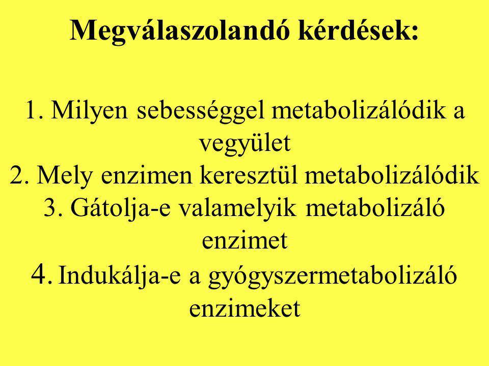Megválaszolandó kérdések: 1. Milyen sebességgel metabolizálódik a vegyület 2.