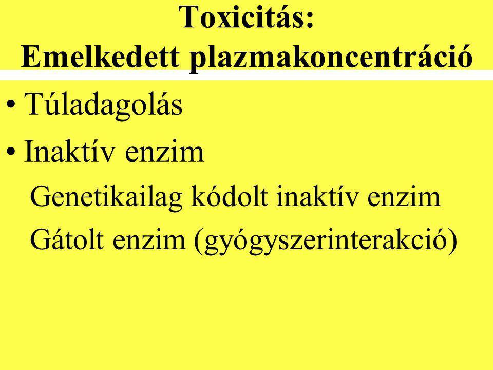 Toxicitás: Emelkedett plazmakoncentráció •Túladagolás •Inaktív enzim Genetikailag kódolt inaktív enzim Gátolt enzim (gyógyszerinterakció)