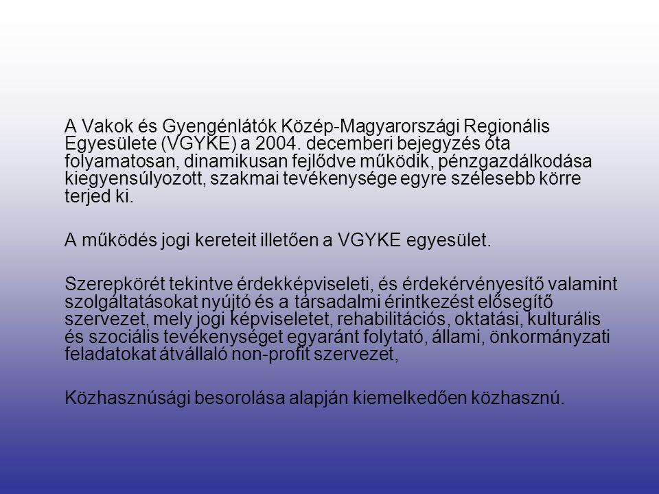 A Vakok és Gyengénlátók Közép-Magyarországi Regionális Egyesülete (VGYKE) a 2004. decemberi bejegyzés óta folyamatosan, dinamikusan fejlődve működik,
