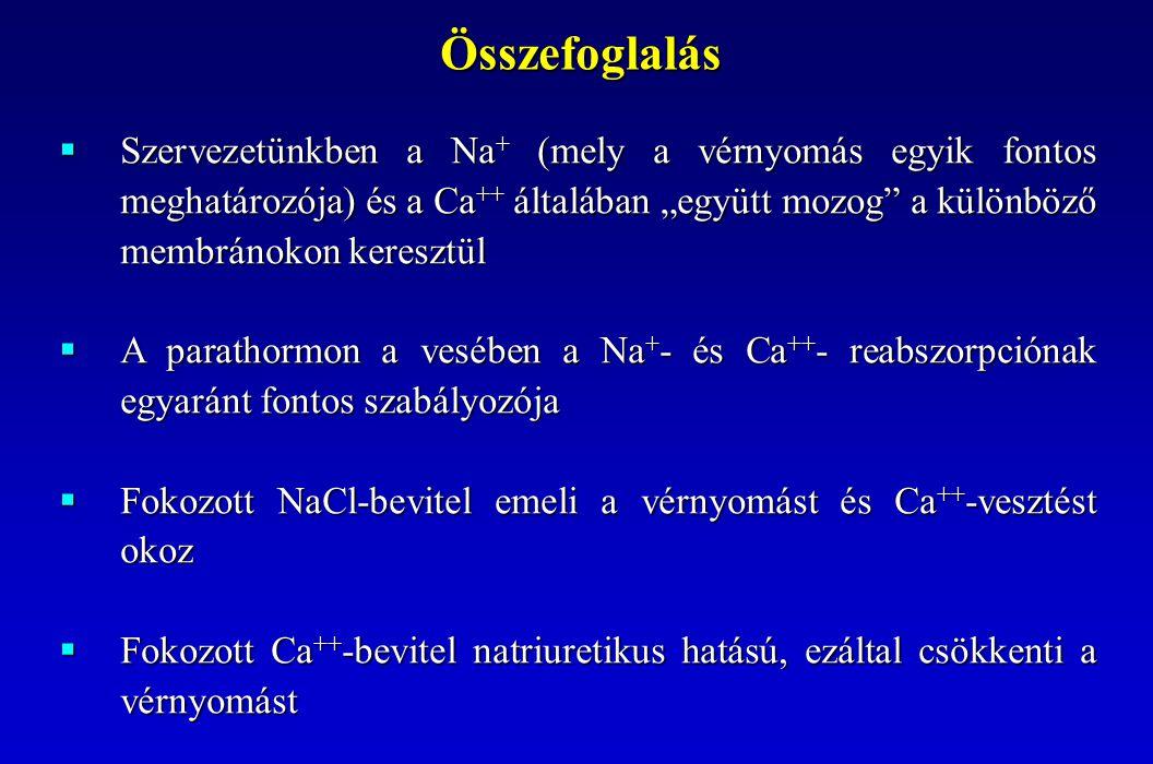 """ Szervezetünkben a Na + (mely a vérnyomás egyik fontos meghatározója) és a Ca ++ általában """"együtt mozog"""" a különböző membránokon keresztül  A parat"""