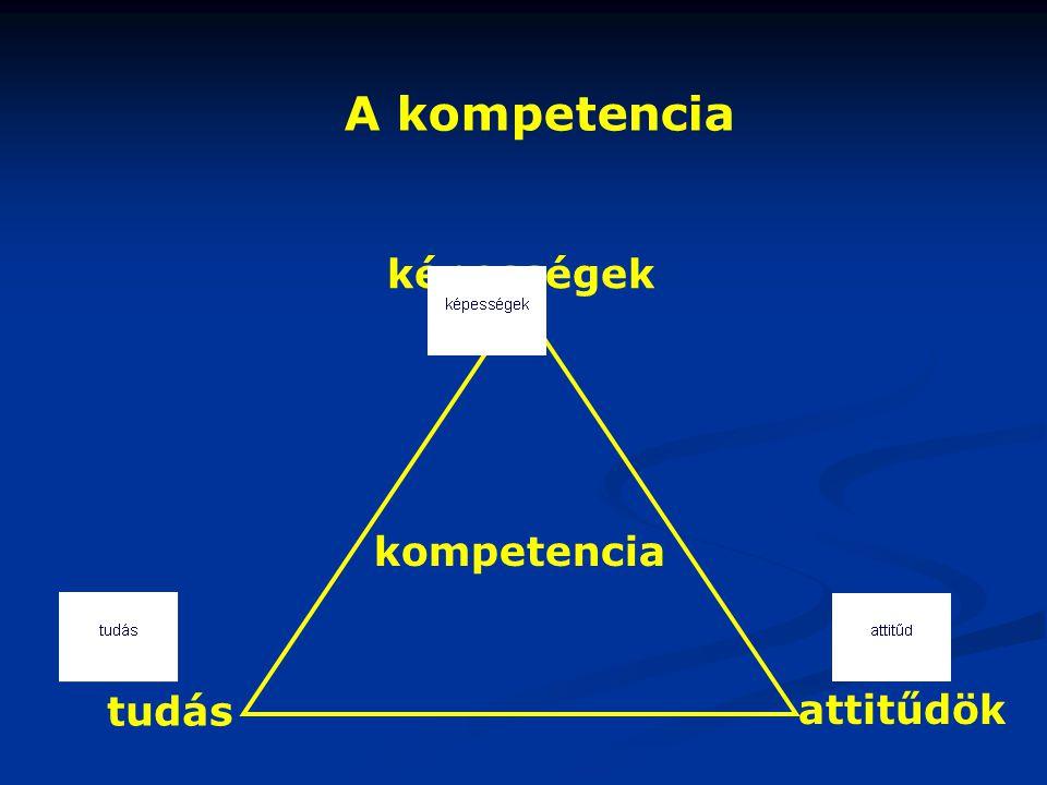 A kompetencia tudás kompetencia képességek attitűdök