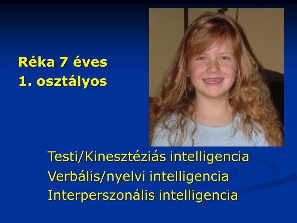 Réka 7 éves 1. osztályos Testi/Kinesztéziás intelligencia Verbális/nyelvi intelligencia Interperszonális intelligencia
