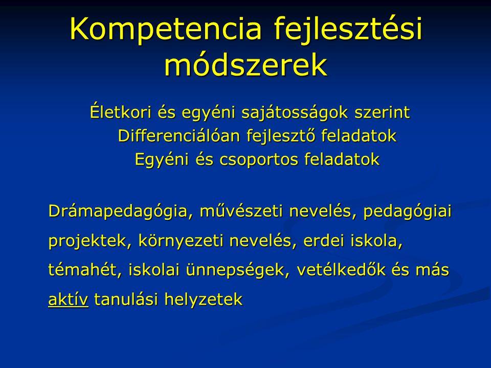 Kompetencia fejlesztési módszerek Életkori és egyéni sajátosságok szerint Életkori és egyéni sajátosságok szerint Differenciálóan fejlesztő feladatok