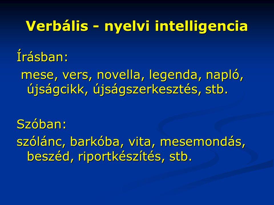Verbális - nyelvi intelligencia Írásban: mese, vers, novella, legenda, napló, újságcikk, újságszerkesztés, stb. mese, vers, novella, legenda, napló, ú