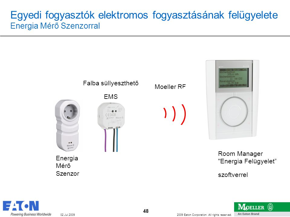 48 2009 Eaton Corporation. All rights reserved. 48 02.Jul.2009 Egyedi fogyasztók elektromos fogyasztásának felügyelete Energia Mérő Szenzorral Energia