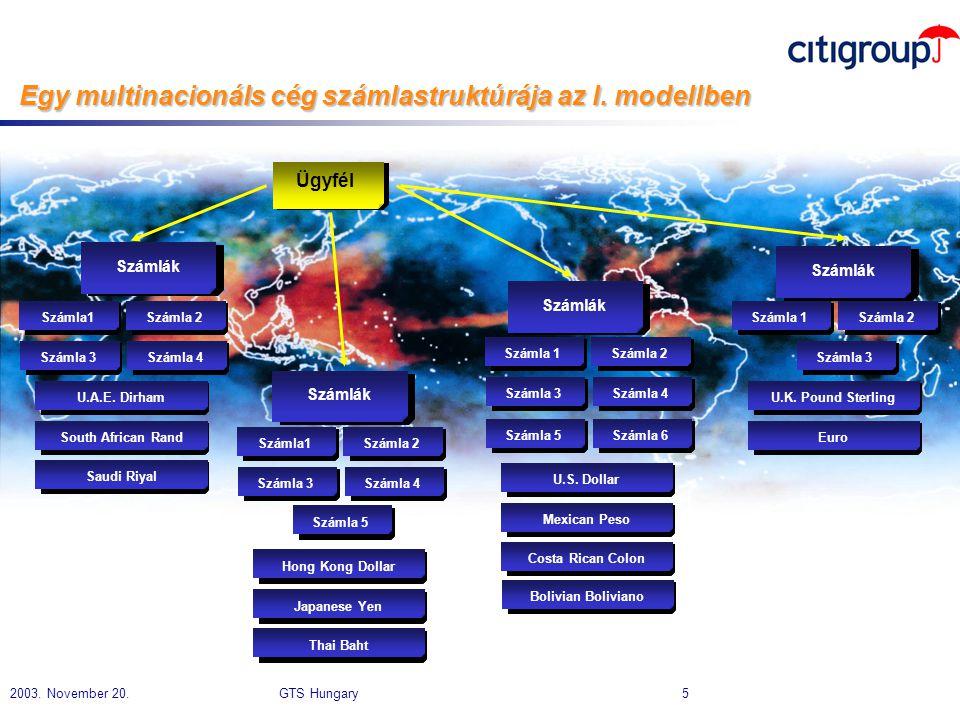 2003. November 20. GTS Hungary 5 Egy multinacionáls cég számlastruktúrája az I. modellben Ügyfél Számlák Számla1Számla 2Számla 3Számla 4U.A.E. DirhamS