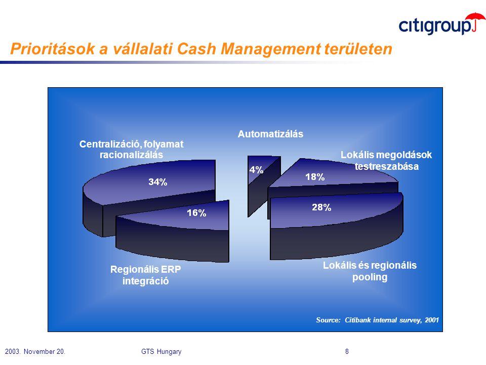 2003. November 20. GTS Hungary 8 Prioritások a vállalati Cash Management területen Centralizáció, folyamat racionalizálás Automatizálás Lokális megold