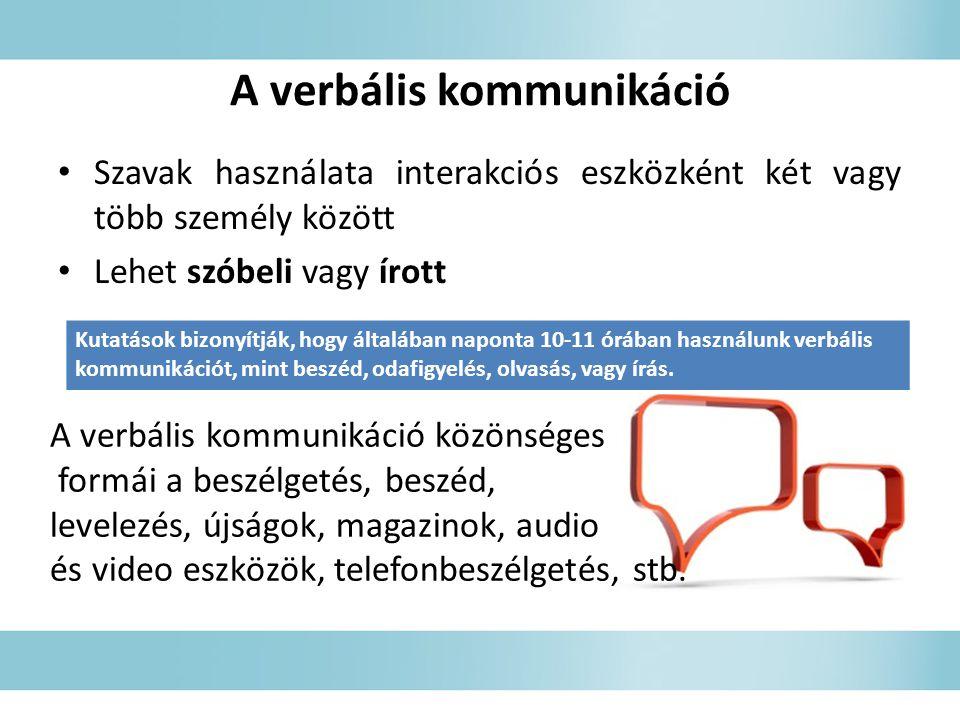 A verbális kommunikáció • Szavak használata interakciós eszközként két vagy több személy között • Lehet szóbeli vagy írott Kutatások bizonyítják, hogy általában naponta 10-11 órában használunk verbális kommunikációt, mint beszéd, odafigyelés, olvasás, vagy írás.