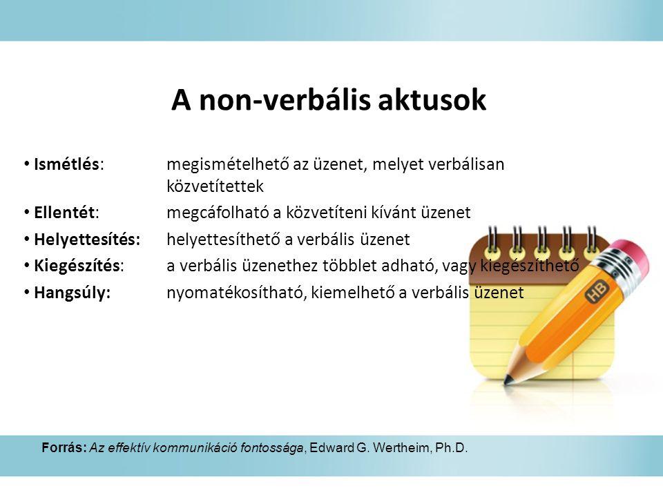 A non-verbális aktusok • Ismétlés: megismételhető az üzenet, melyet verbálisan közvetítettek • Ellentét: megcáfolható a közvetíteni kívánt üzenet • Helyettesítés: helyettesíthető a verbális üzenet • Kiegészítés: a verbális üzenethez többlet adható, vagy kiegészíthető • Hangsúly: nyomatékosítható, kiemelhető a verbális üzenet Forrás: Az effektív kommunikáció fontossága, Edward G.