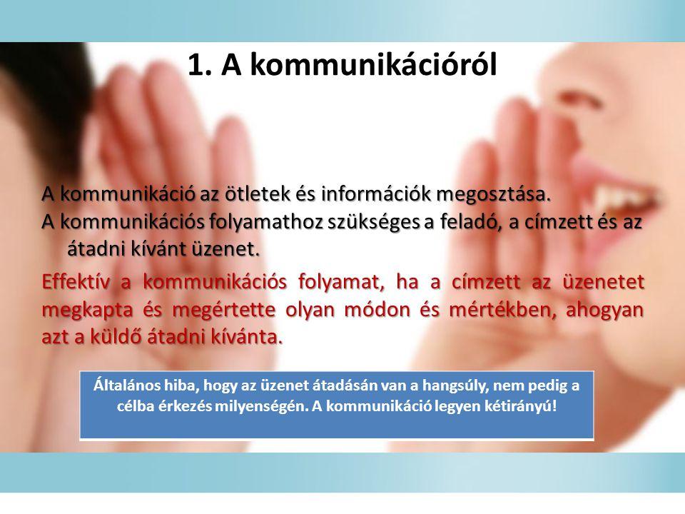 1.A kommunikációról A kommunikáció az ötletek és információk megosztása.