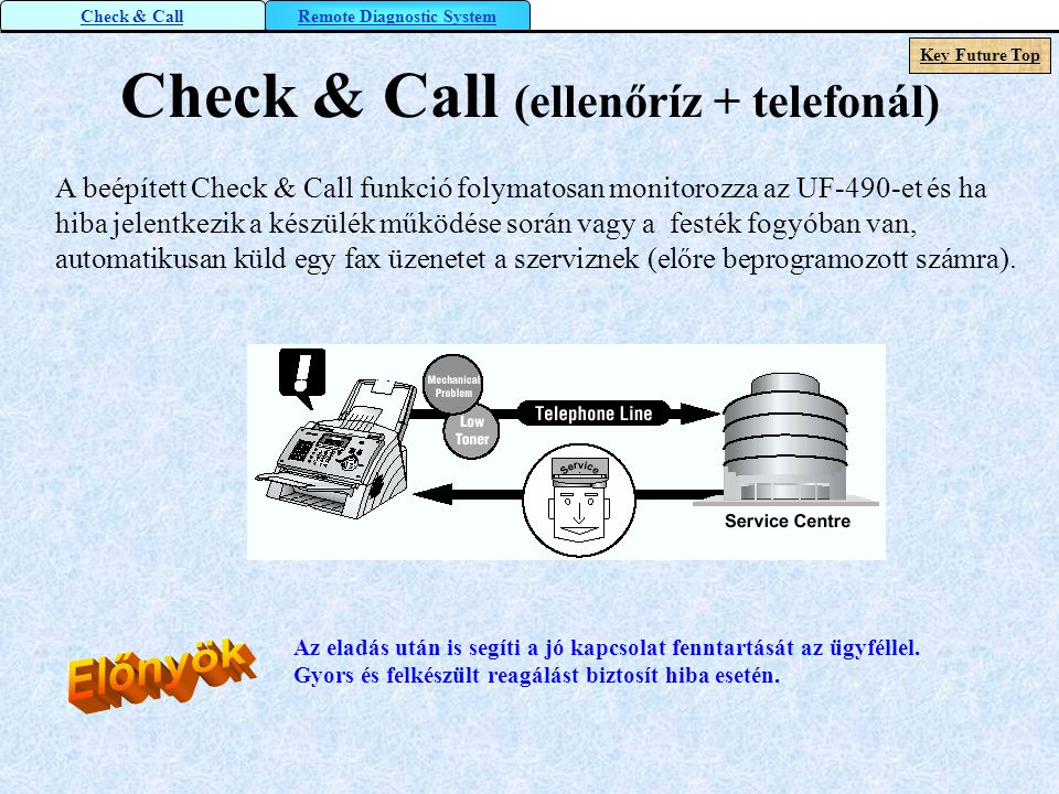 Check & Call (ellenőríz + telefonál) A beépített Check & Call funkció folymatosan monitorozza az UF-490-et és ha hiba jelentkezik a készülék működése