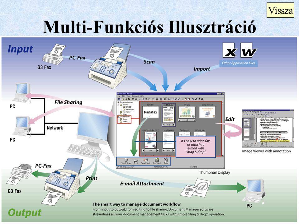Multi-Funkciós Illusztráció Vissza
