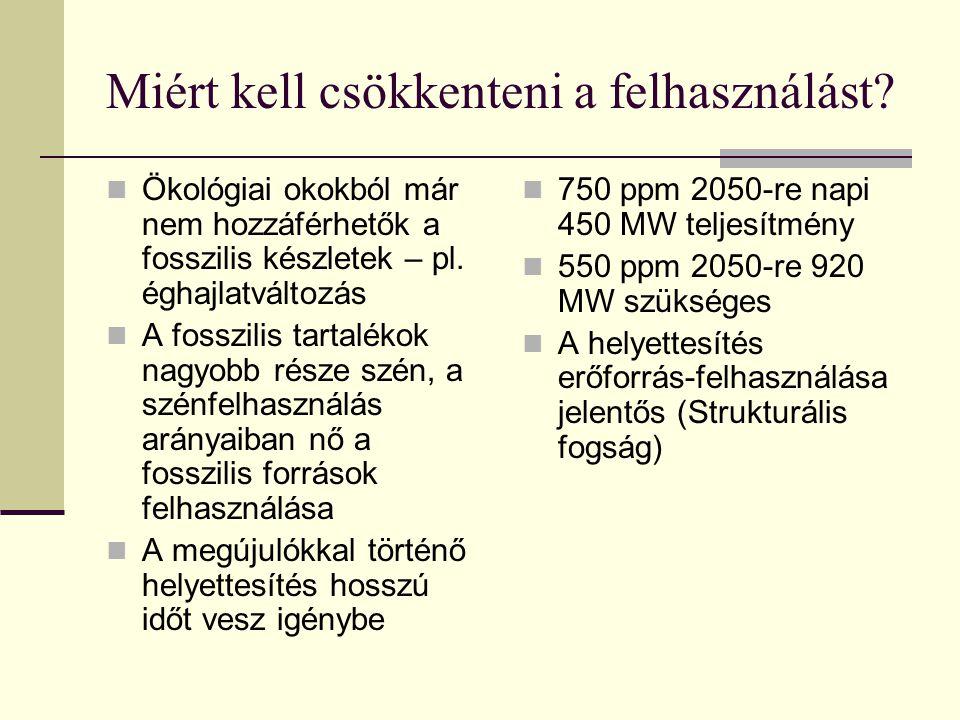 Miért kell csökkenteni a felhasználást Magyarországon.