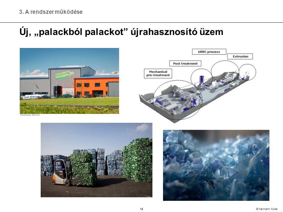"""14 © Hermann Koller Új, """"palackból palackot újrahasznosító üzem 3. A rendszer működése"""