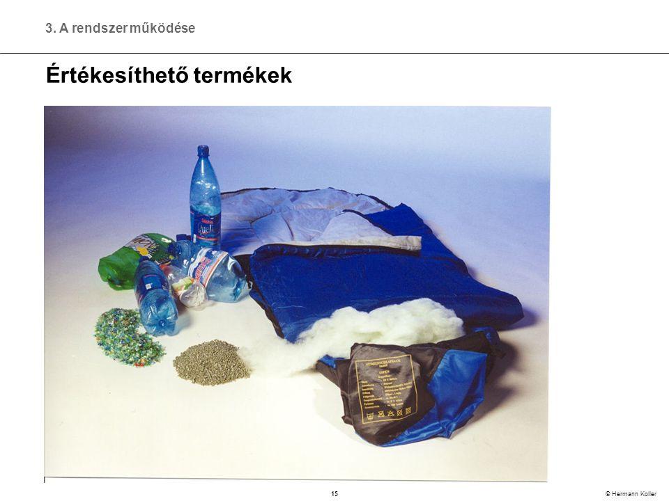 15 © Hermann Koller Értékesíthető termékek 3. A rendszer működése