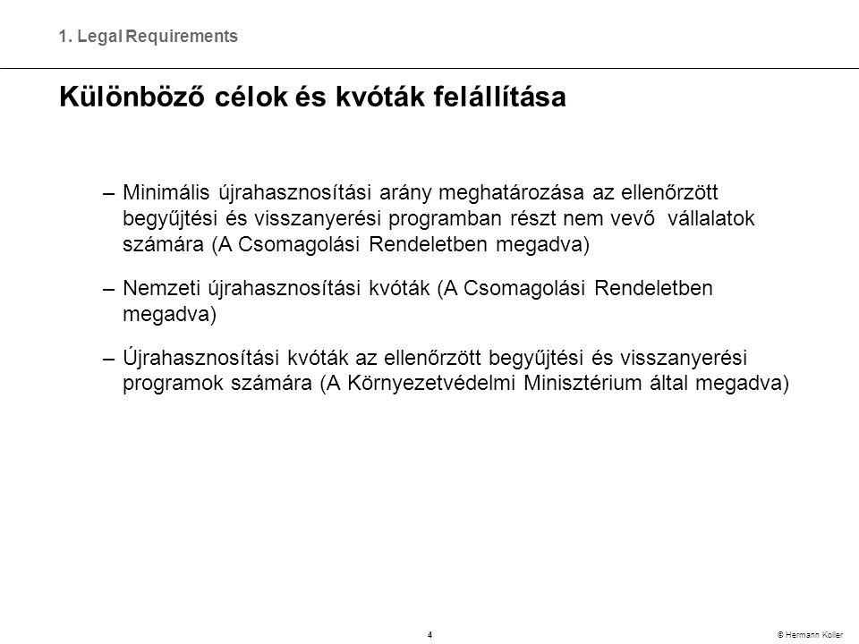 4 © Hermann Koller Különböző célok és kvóták felállítása –Minimális újrahasznosítási arány meghatározása az ellenőrzött begyűjtési és visszanyerési programban részt nem vevő vállalatok számára (A Csomagolási Rendeletben megadva) –Nemzeti újrahasznosítási kvóták (A Csomagolási Rendeletben megadva) –Újrahasznosítási kvóták az ellenőrzött begyűjtési és visszanyerési programok számára (A Környezetvédelmi Minisztérium által megadva) 1.