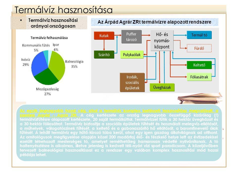 Termálvíz hasznosítása • Termálvíz hasznosítási arányai országosan Az egyik legnagyobb hazai cég, ahol a termálvíz komplex kertészeti hasznosítása megvalósult, a szentesi Árpád - Agrár ZRt.