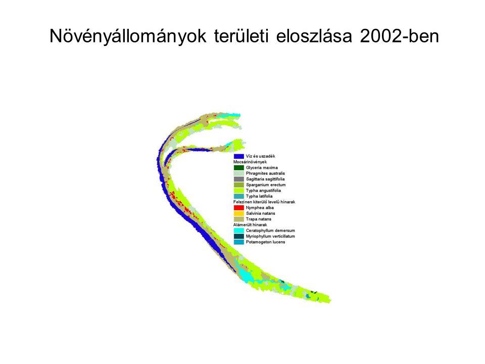 Növényállományok területi eloszlása 2002-ben