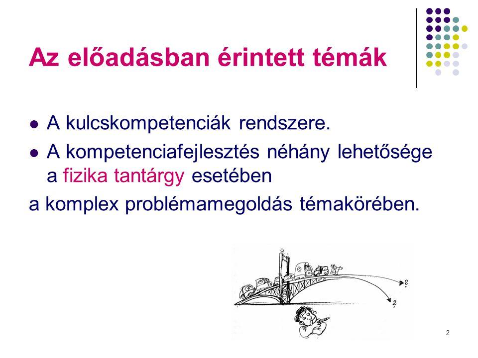 2 Az előadásban érintett témák  A kulcskompetenciák rendszere.  A kompetenciafejlesztés néhány lehetősége a fizika tantárgy esetében a komplex probl