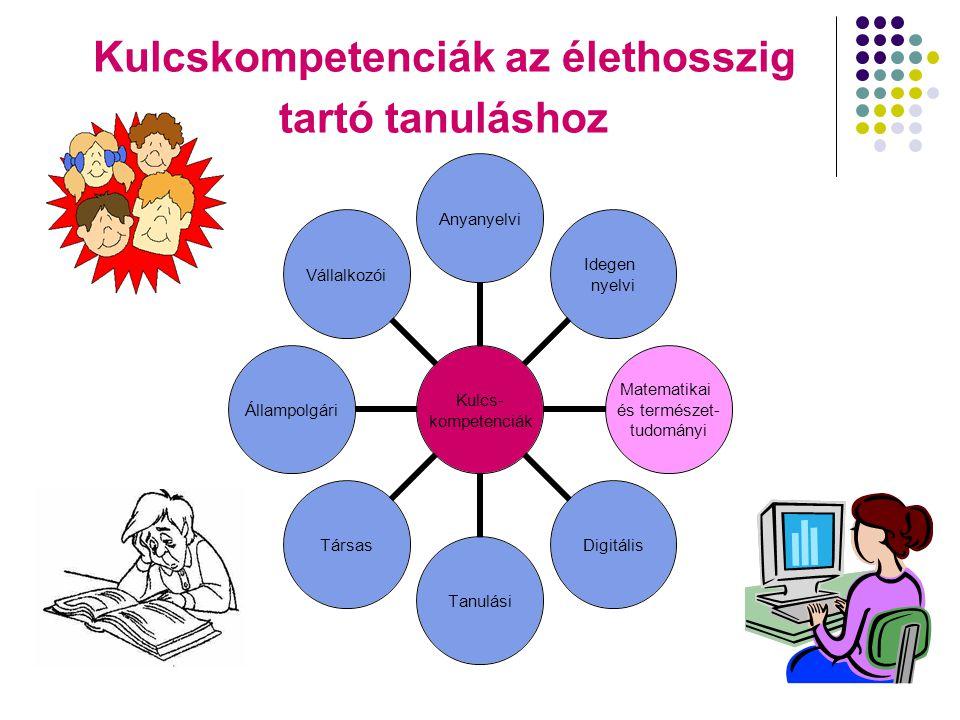 3 Kulcskompetenciák az élethosszig tartó tanuláshoz Kulcs- kompetenciák Anyanyelvi Idegen nyelvi Matematikai és természet- tudományi DigitálisTanulási