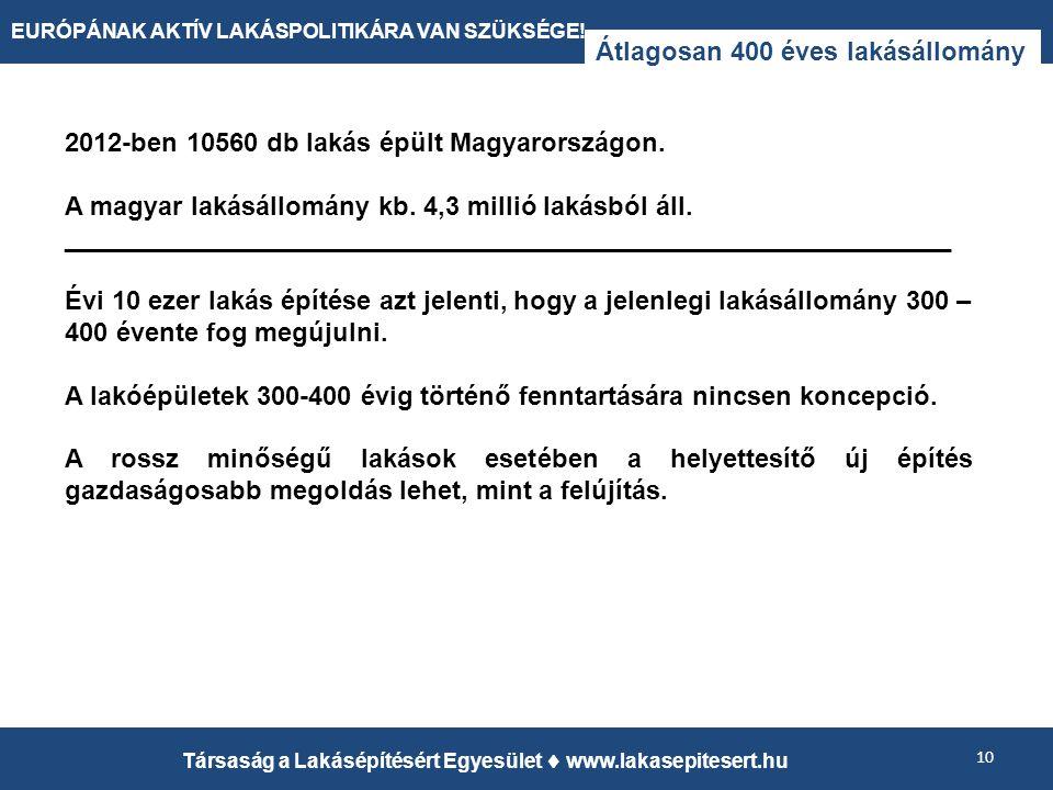 Átlagosan 400 éves lakásállomány 10 Társaság a Lakásépítésért Egyesület  www.lakasepitesert.hu EURÓPÁNAK AKTÍV LAKÁSPOLITIKÁRA VAN SZÜKSÉGE! 2012-ben