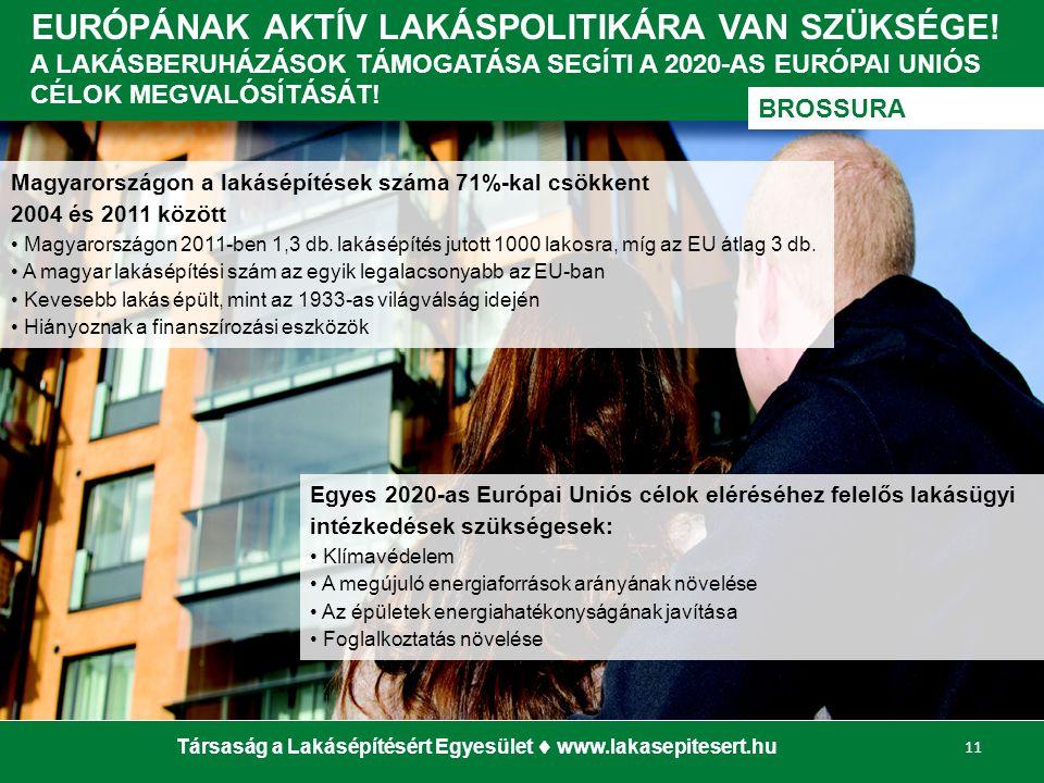 EURÓPÁNAK AKTÍV LAKÁSPOLITIKÁRA VAN SZÜKSÉGE! A LAKÁSBERUHÁZÁSOK TÁMOGATÁSA SEGÍTI A 2020-AS EURÓPAI UNIÓS CÉLOK MEGVALÓSÍTÁSÁT! Magyarországon a laká